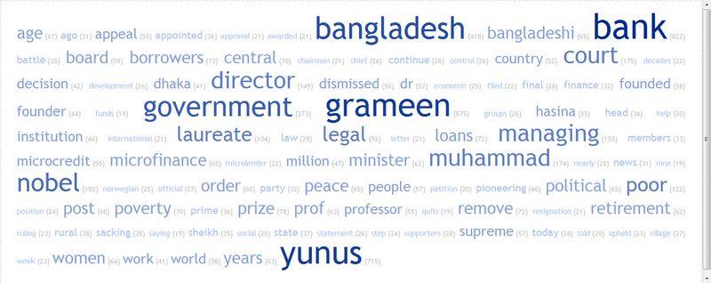 muhammad yunus ousted from grameen bank social entrepreneurship